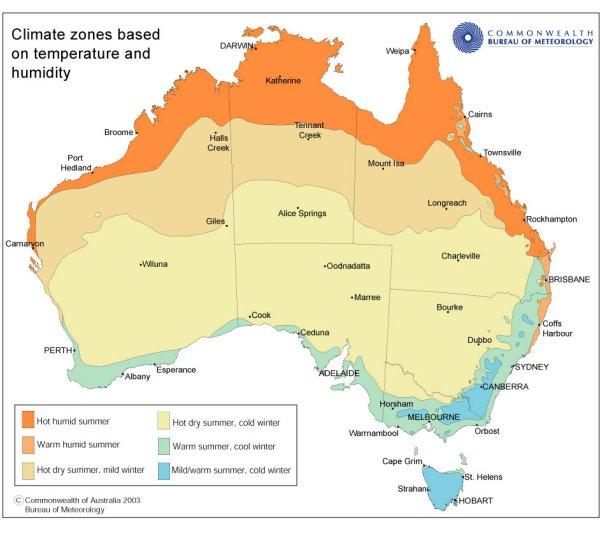Climats de l'Australie