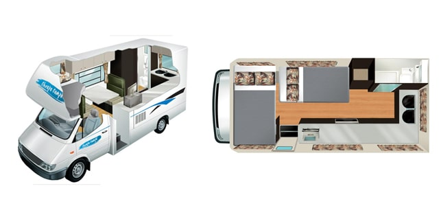 quel type de camping car pour un road trip mod les et am nagement. Black Bedroom Furniture Sets. Home Design Ideas